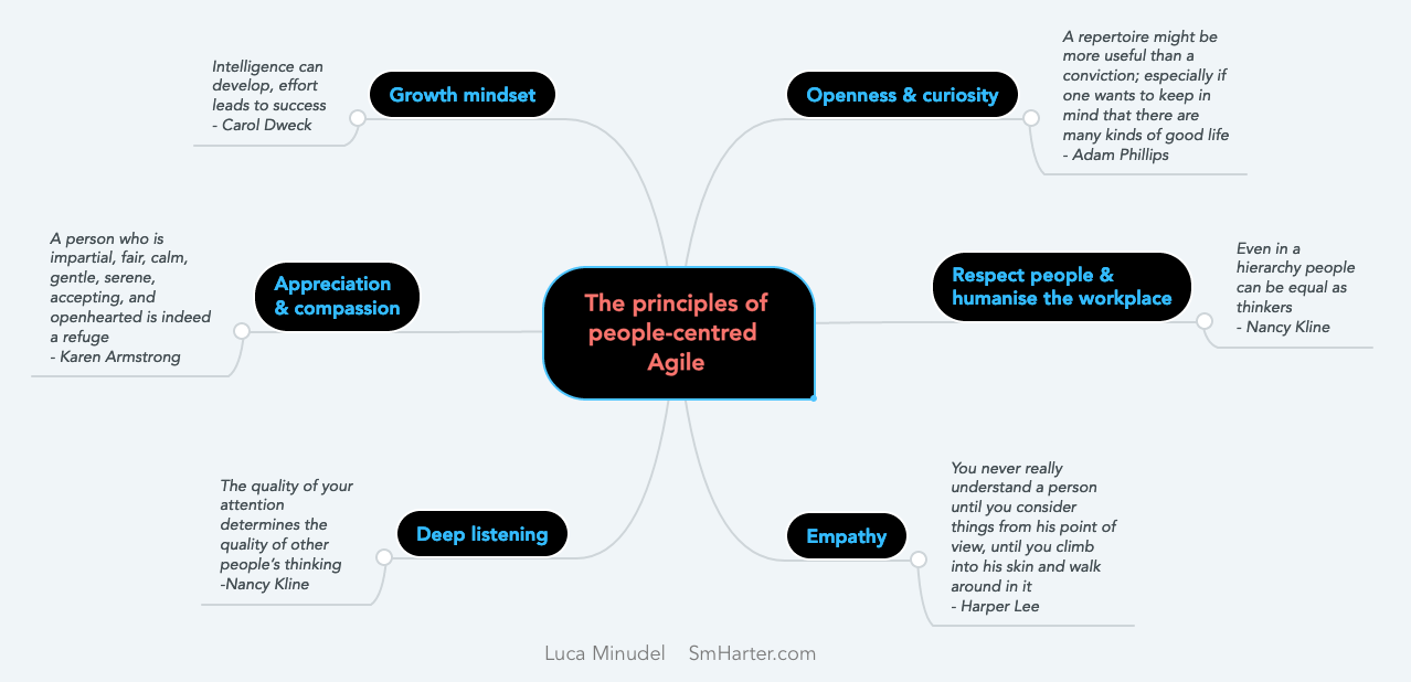 Principles of people-centred Agile